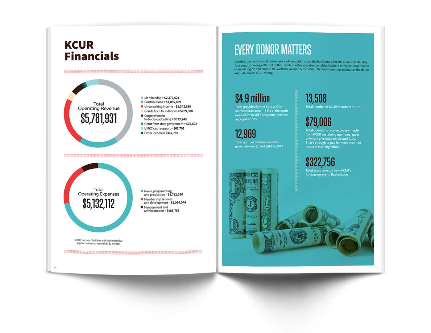 KCUR Newsletter Spread