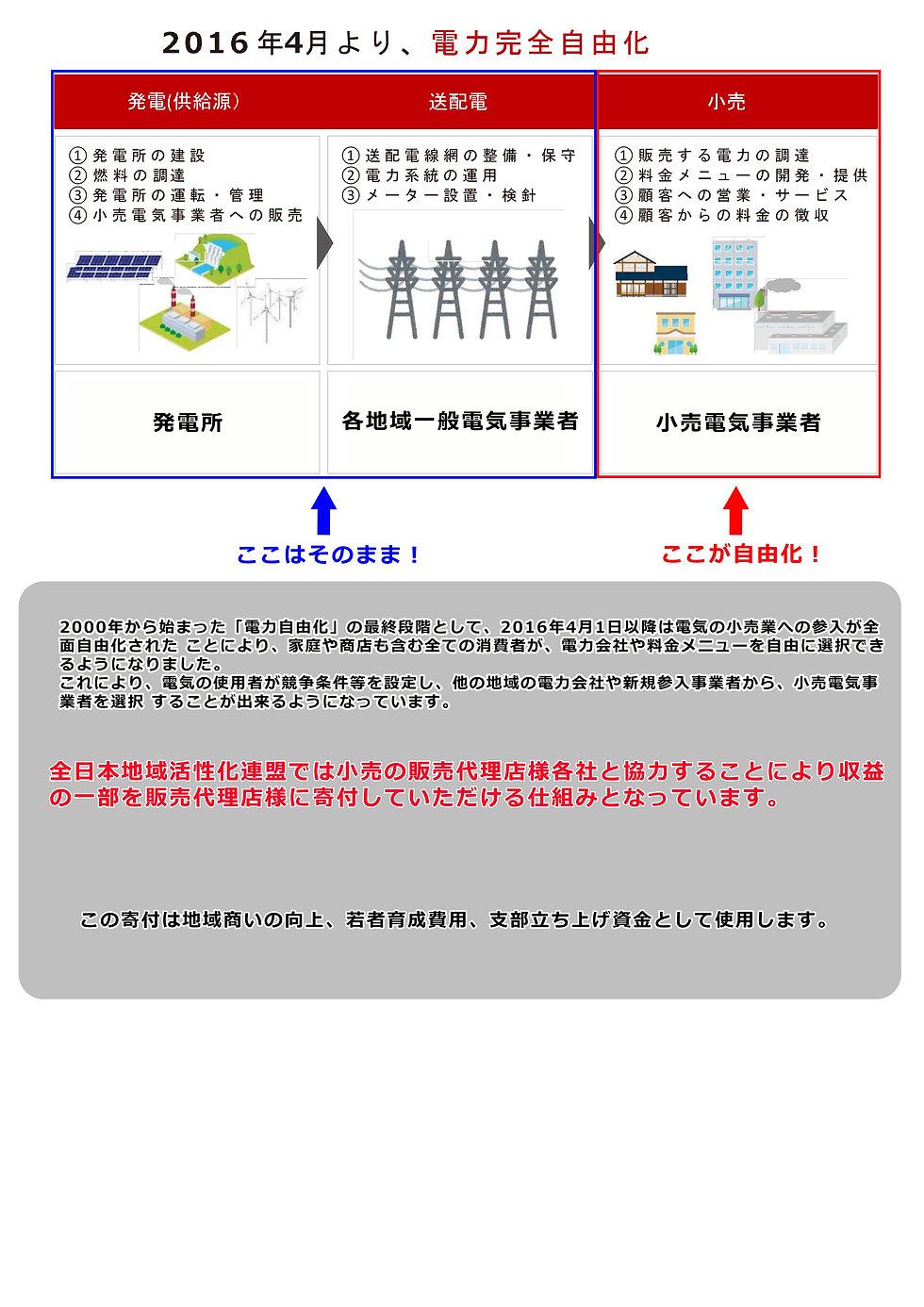 エネキフ説明文のコピー.jpg