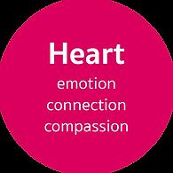 2 Heart_vit text.png