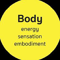 1 Body_svart text.png