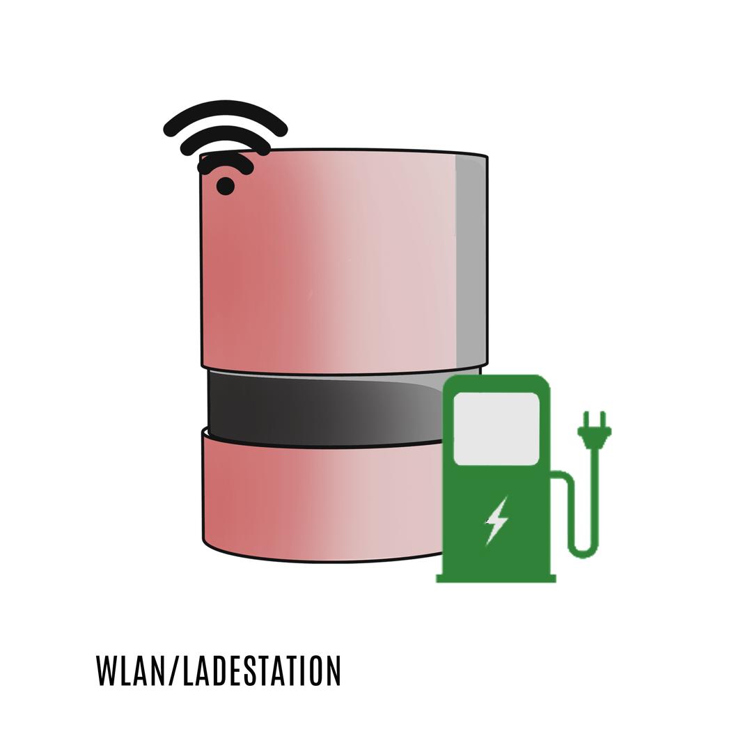 Ladestation, E-Mobilität Architekt, Zusatzfunktionen, Ladestation