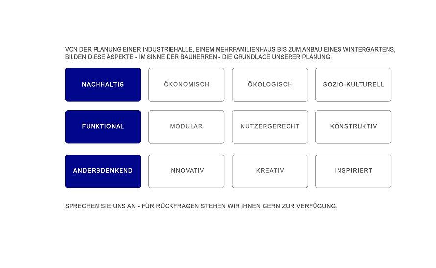 Prinizipien - Leitideen - FUnke + Funke GmbH