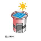 Autarkes System, solarbetriebener Geldautomat, Bankenarchitektur