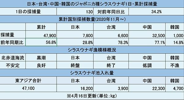 スクリーンショット 2021-04-16 5.41.16.png