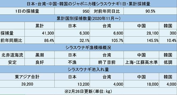 スクリーンショット 2021-02-26 9.10.23.png