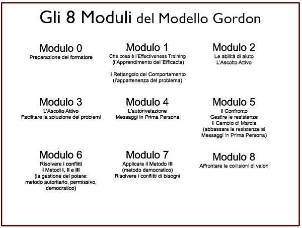 moduli FFGAA.jpg