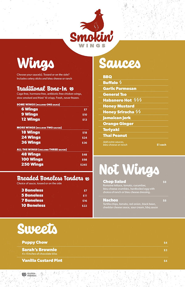 200715_WINGS_Menu_v5-page-001.jpg
