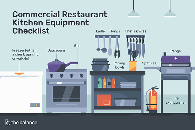 commercial-kitchen-equipment-checklist-2