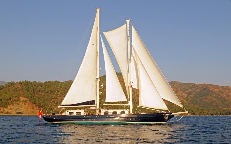 OFELIA Charter East Mediterranean