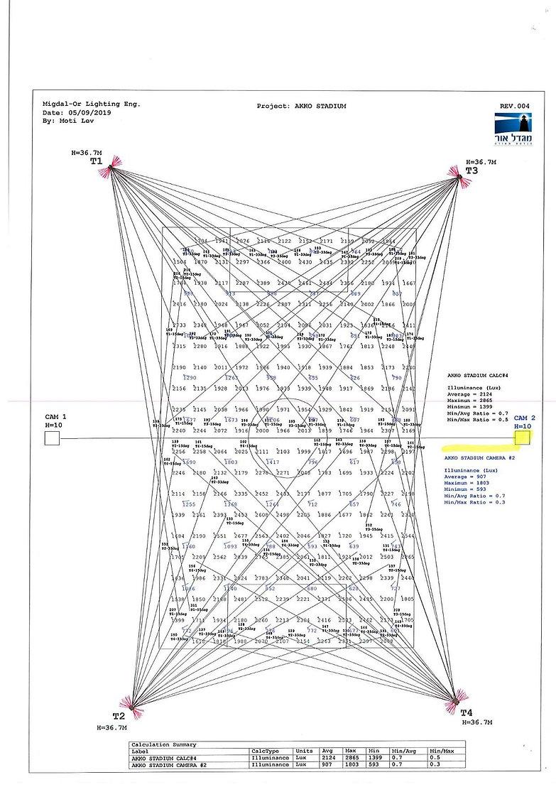 דוח חישוב תאורה מלא כולל חישובים-8_edited.jpg