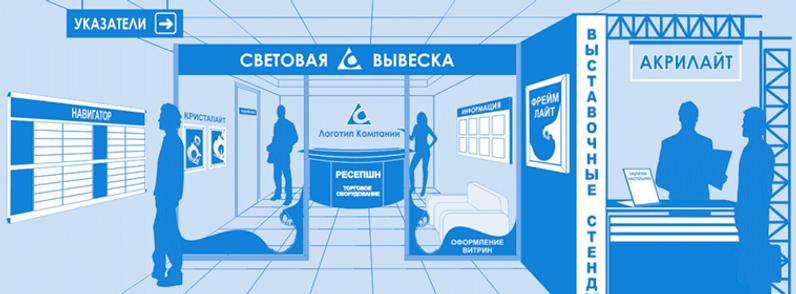 Интерьерная реклама во Владимире