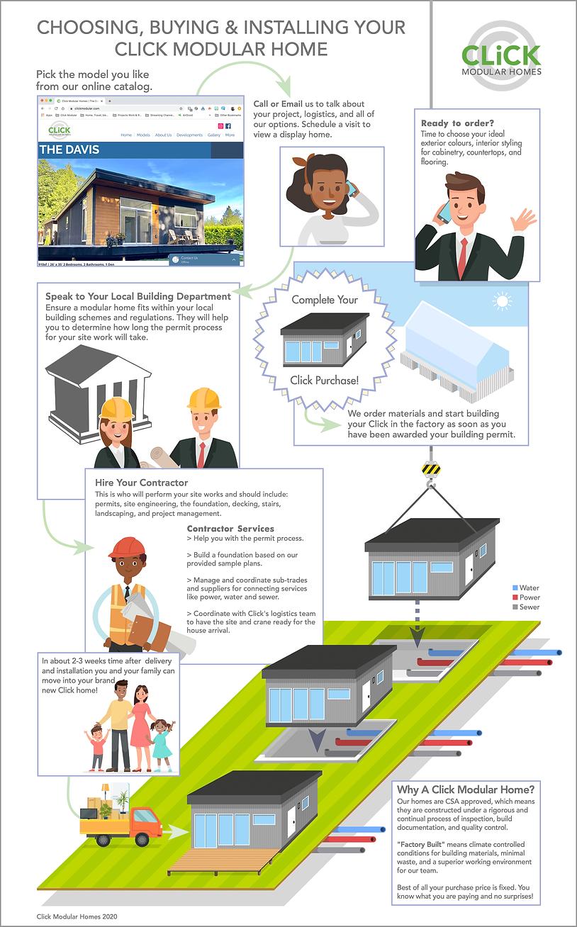 infographic_modular_process.png