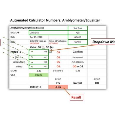 Amblyometer/Equalizer Numbers