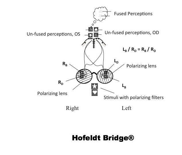 Hofeldt Bridge