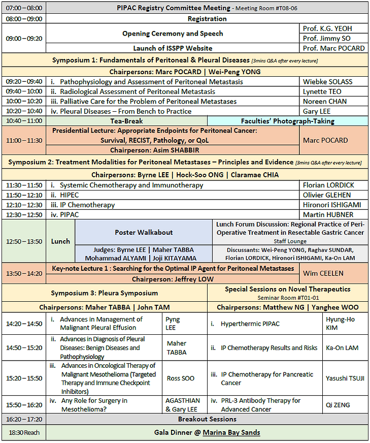 ISSPP Day 1 [26.11.2019].PNG