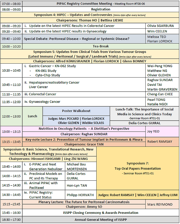 ISSPP Day 2 [26.11.2019].PNG