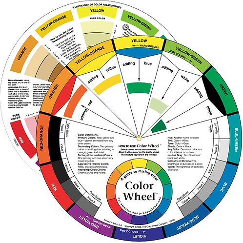 Artist's Colour Wheel 23.5cm