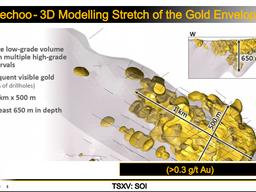 Sirios Resources Hits Bonanza Grade Gold - 1.1m Of 315 G/T Gold