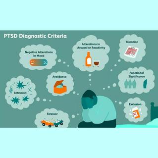 Mental health awareness week - spotlight on PTSD