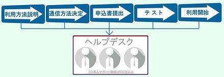 edi_個別対応力.jpg