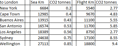 greenhouse gas 2.png