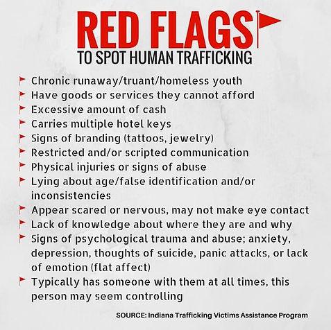 signs of trafficking.jpg