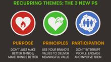Las verdaderas 3 P's del marketing digital: propósito, principios y participación