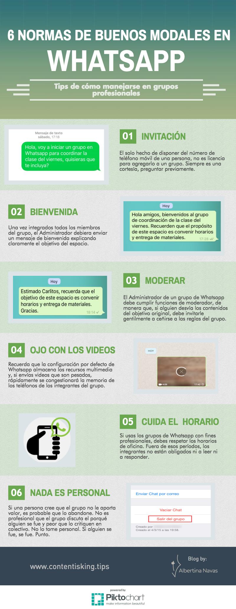 albertina navas, Whatsapp, modales en Whatsapp, social media, redes sociales, redes sociales Guatemala, redes sociales Centroamérica