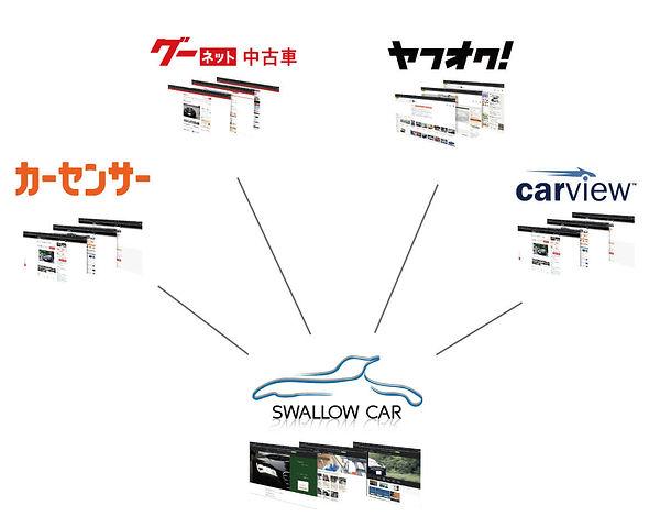 swallow_itaku_hani.jpg