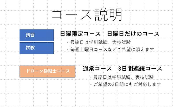 コース説明.png