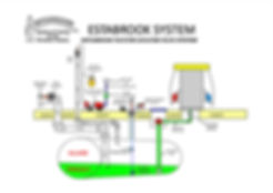 Eastabrook system.jpg