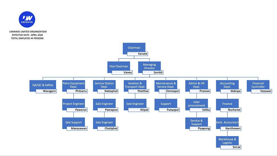 Organization cart 7.jpg