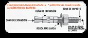 taquete_de_cuñas_arpón.png
