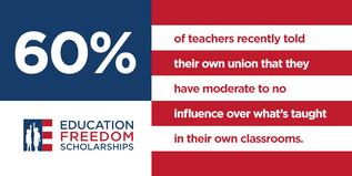 Education Freedom Scholarships A_GotR