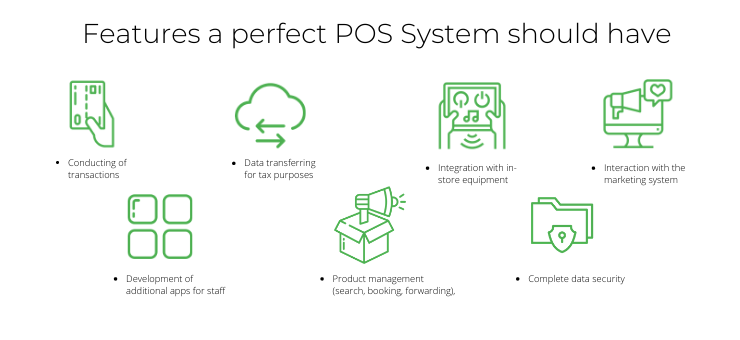 Features a perfect POS System should have