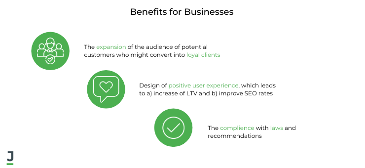 Benefits for the Businesses