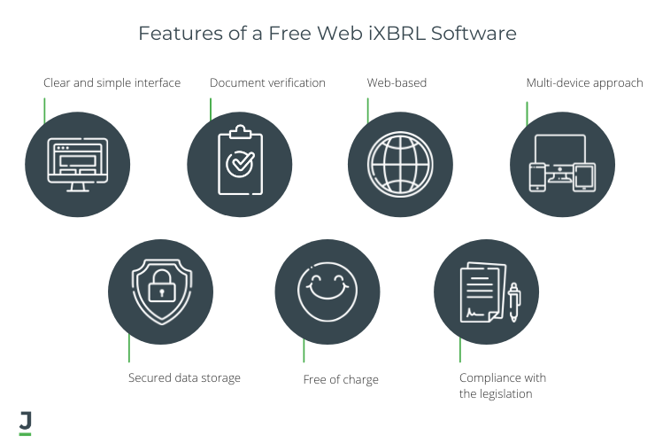 Features of a Free Web iXBRL Software