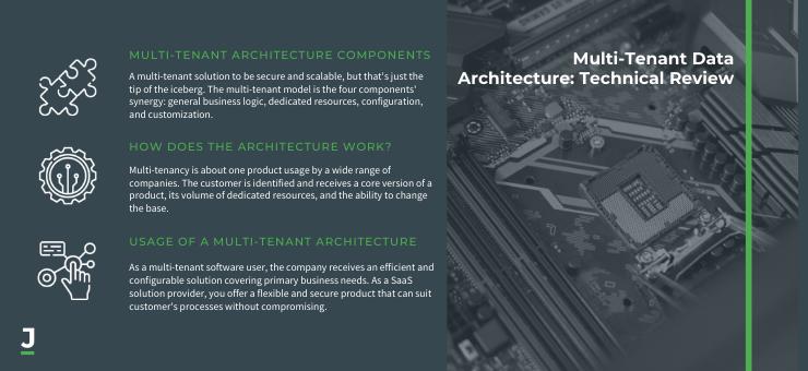 Multi-Tenant Data Architecture: Technical Review