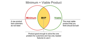 Product MVP