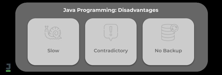 Java Programming: Disadvantages
