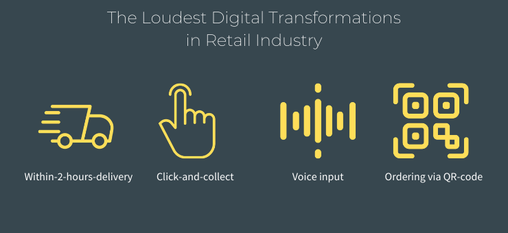 The Loudest Digital Transformations in Retail Industry
