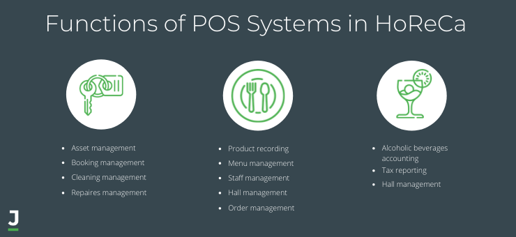 Functions of POS Systems in HoReCa