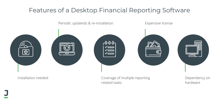 Features of a Desktop Financial Reporting Software