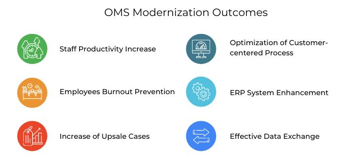 OMS Modernization Outcomes