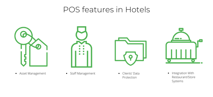 POS features in Hotels