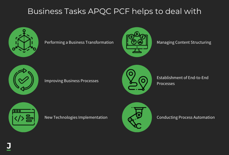 Business Tasks APQC PCF helps to deal with