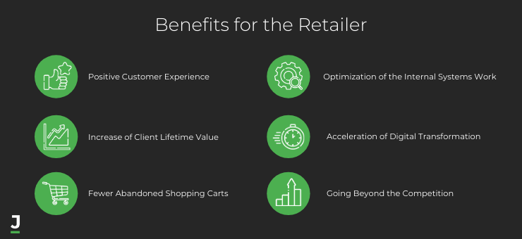 Benefits for the Retailer