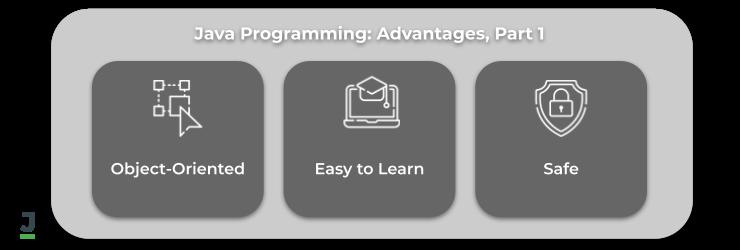 Java Programming Advantages, Part 1