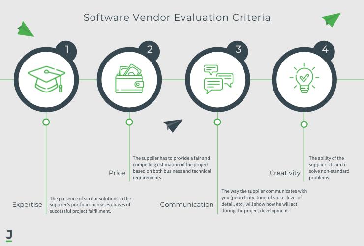 Software Vendor Evaluation Criteria