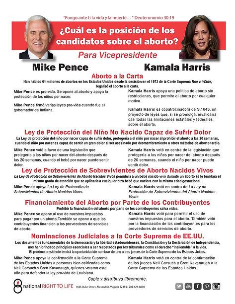 Spanish - 2020 VP Pence-Harris Compariso